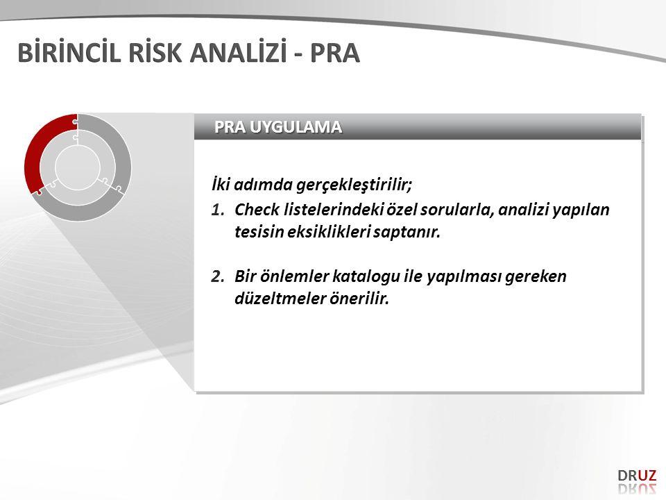 PRA UYGULAMA İki adımda gerçekleştirilir; 1.Check listelerindeki özel sorularla, analizi yapılan tesisin eksiklikleri saptanır. 2.Bir önlemler katalog