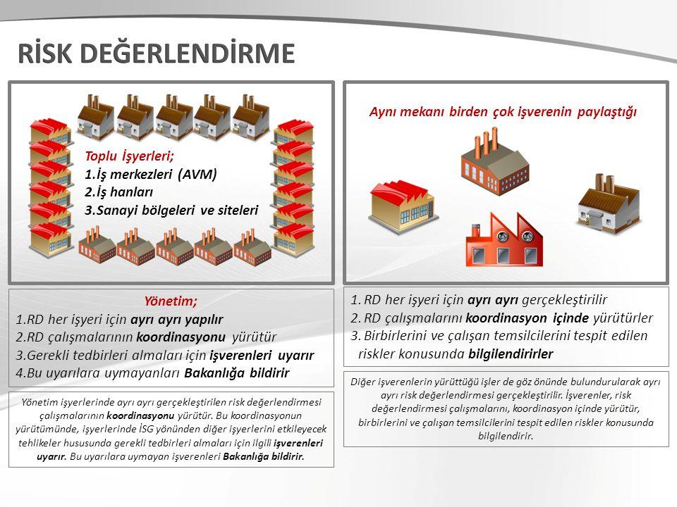 Aynı mekanı birden çok işverenin paylaştığı 1.RD her işyeri için ayrı ayrı gerçekleştirilir 2.RD çalışmalarını koordinasyon içinde yürütürler 3.Birbir