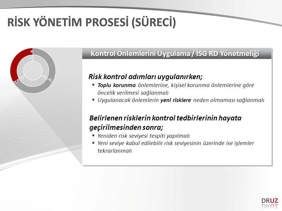 Kontrol Önlemlerini Uygulama / İSG RD Yönetmeliği Risk kontrol adımları uygulanırken;  Toplu korunma önlemlerine, kişisel korunma önlemlerine göre ön
