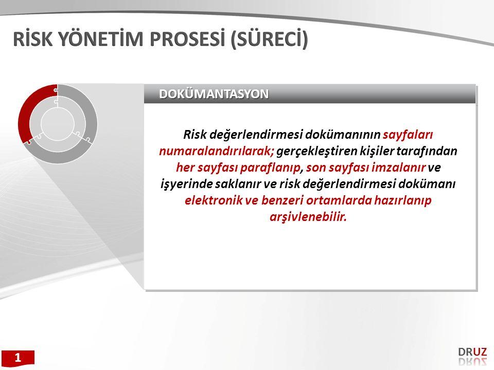 DOKÜMANTASYONDOKÜMANTASYON Risk değerlendirmesi dokümanının sayfaları numaralandırılarak; gerçekleştiren kişiler tarafından her sayfası paraflanıp, so