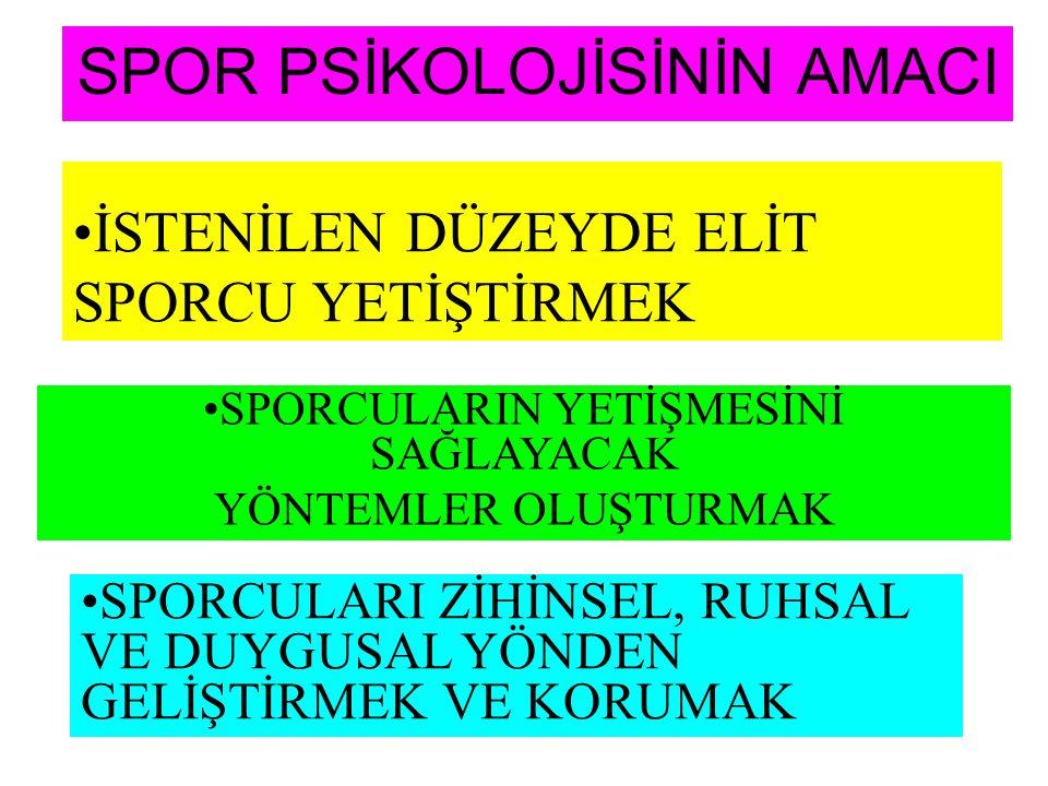 ZORLUKLAR KARŞISINDAKİ TEMEL DAVRANIŞLAR 1.GERİ ÇEKİLMEK / BIRAKMAK 2.