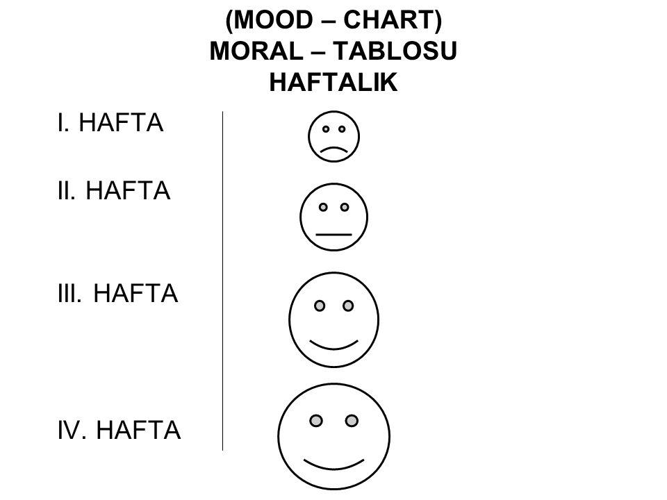 (MOOD – CHART) MORAL – TABLOSU HAFTALIK I. HAFTA II. HAFTA III. HAFTA IV. HAFTA