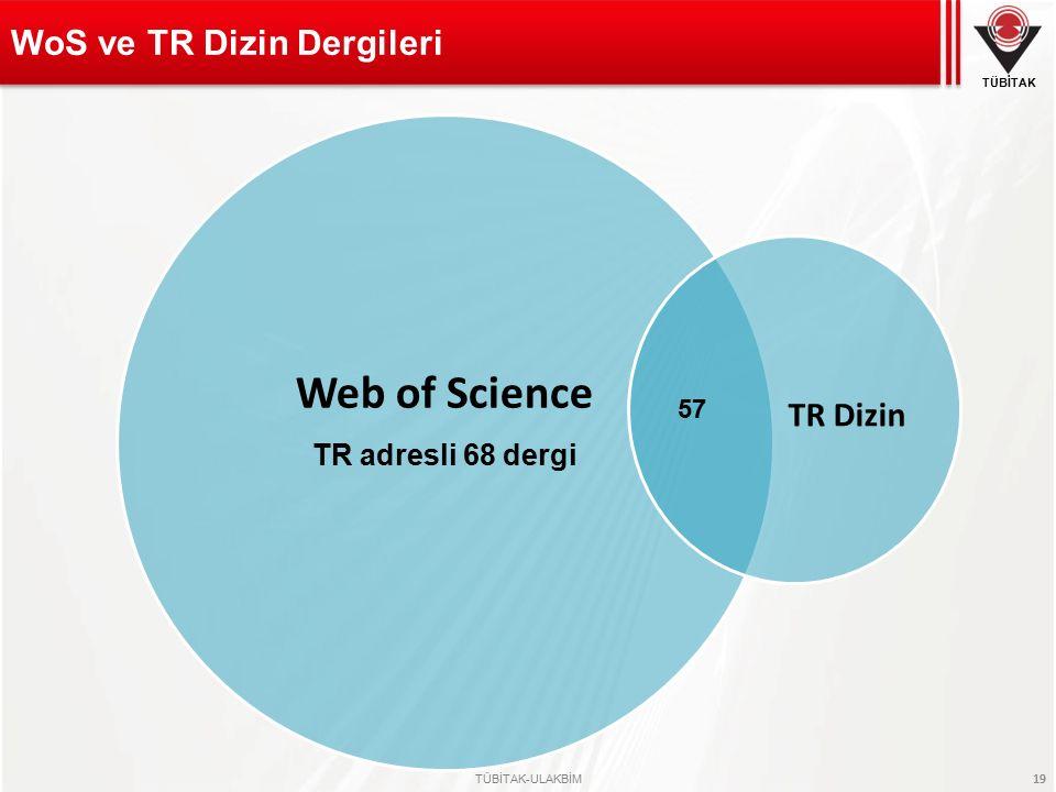 TÜBİTAK TÜBİTAK-ULAKBİM 19 Web of Science TR adresli 68 dergi WoS ve TR Dizin Dergileri TR Dizin 57
