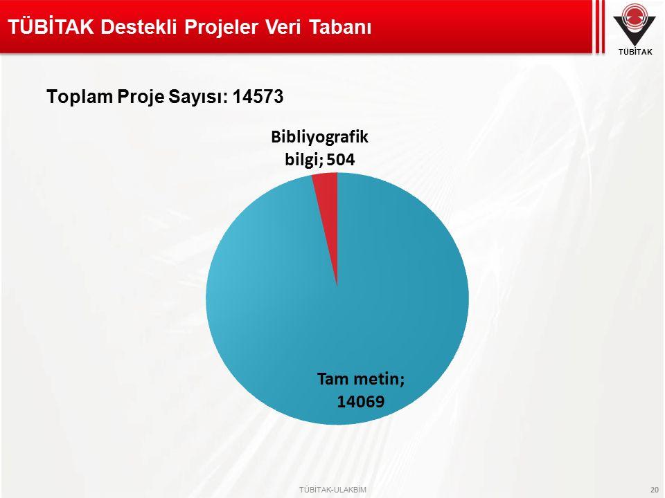 TÜBİTAK TÜBİTAK-ULAKBİM 20 TÜBİTAK Destekli Projeler Veri Tabanı