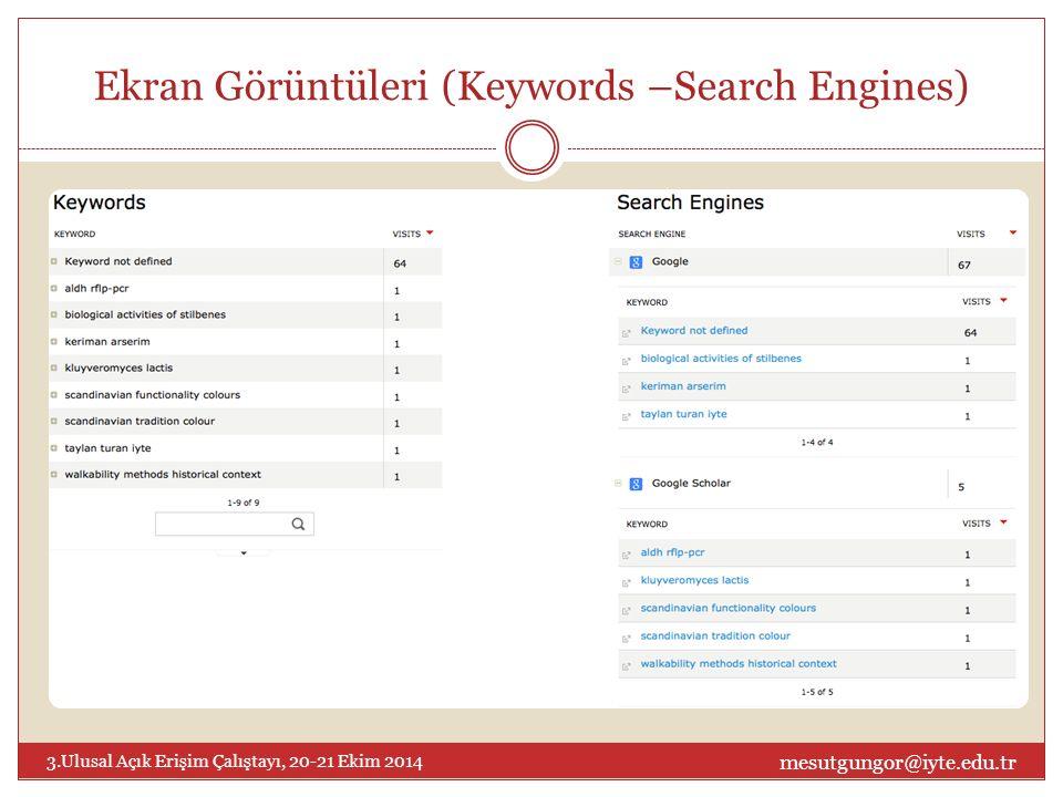 Ekran Görüntüleri (Keywords –Search Engines) mesutgungor@iyte.edu.tr 3.Ulusal Açık Erişim Çalıştayı, 20-21 Ekim 2014
