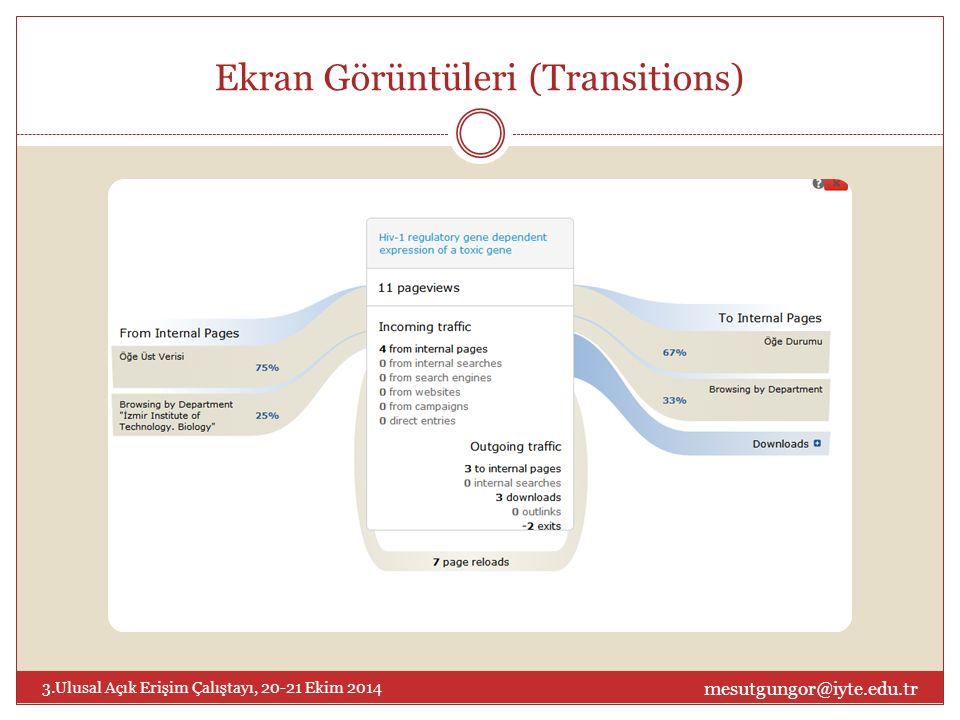 Ekran Görüntüleri (Transitions) mesutgungor@iyte.edu.tr 3.Ulusal Açık Erişim Çalıştayı, 20-21 Ekim 2014