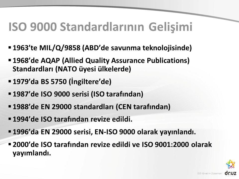 İSG Yönetim Sistemleri Kayıtlar ve Kayıt Yönetimi Organizasyon; denetim sonuçları ve gözden geçirme kayıtları da dahil, prosedürler oluşturmalı ve sürekliliklerini sağlamalıdır.