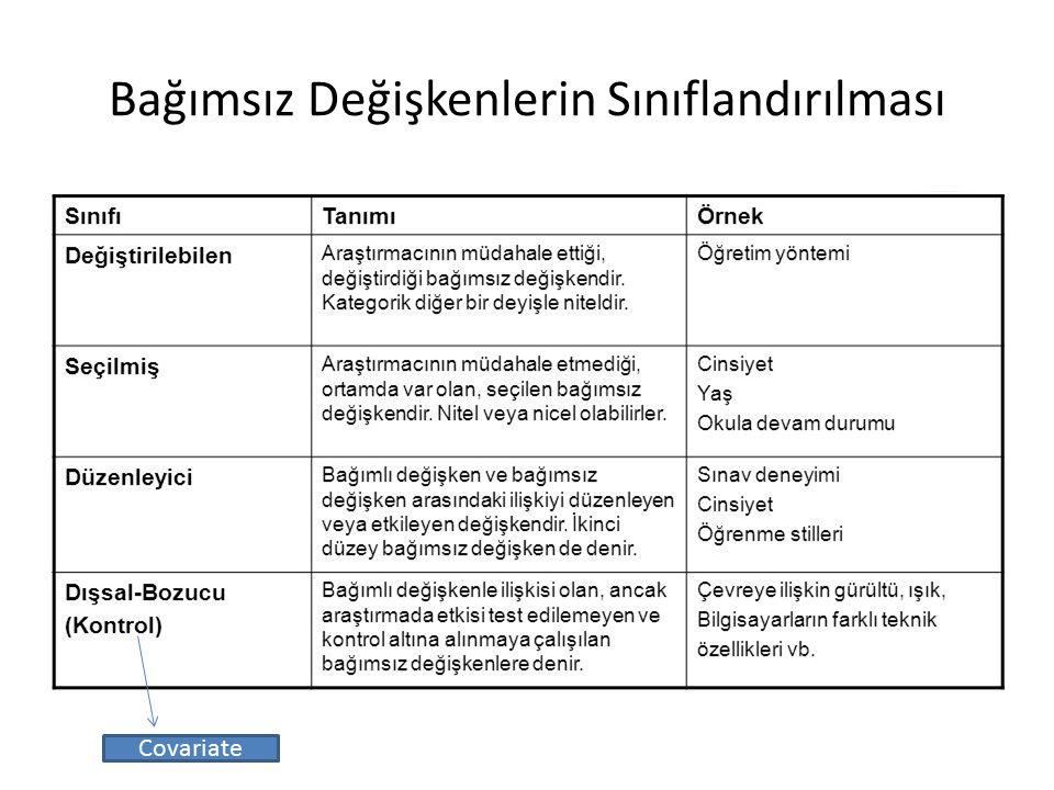 Bağımsız Değişkenlerin Sınıflandırılması Covariate