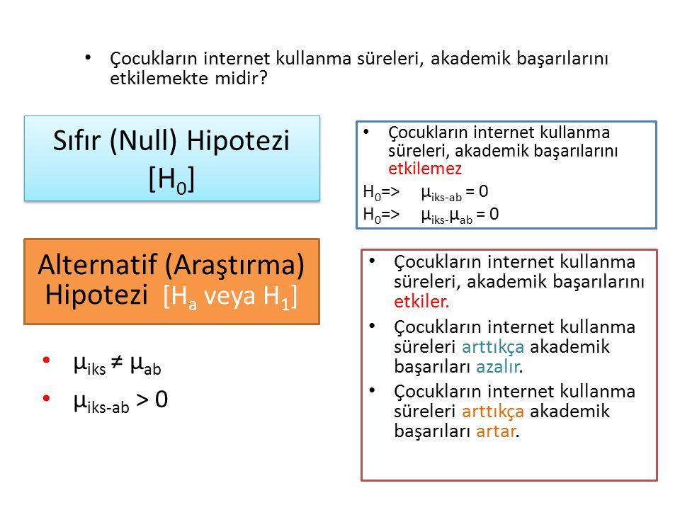 Sıfır (Null) Hipotezi [H 0 ] Çocukların internet kullanma süreleri, akademik başarılarını etkiler. Çocukların internet kullanma süreleri arttıkça akad