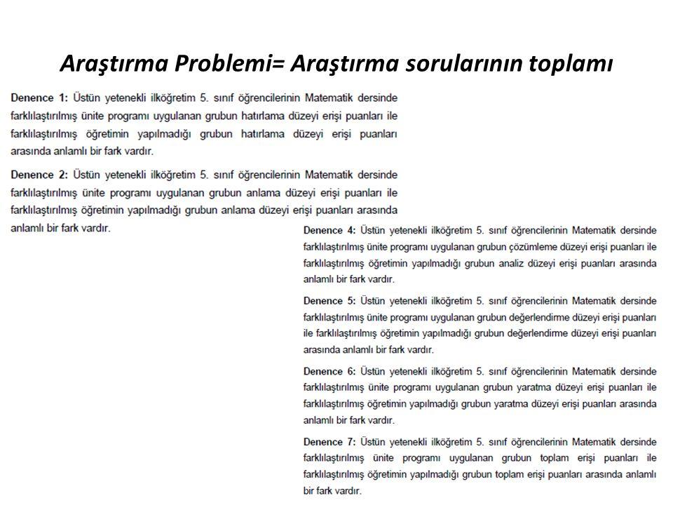 Araştırma Problemi= Araştırma sorularının toplamı