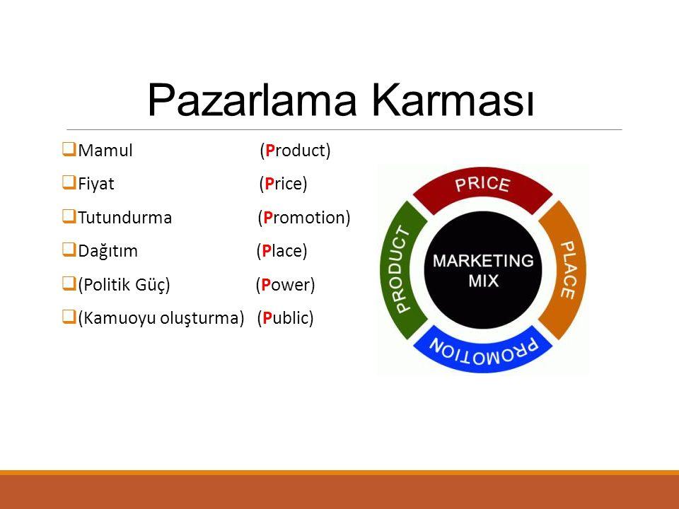 Pazarlama Karması  Mamul (Product)  Fiyat (Price)  Tutundurma (Promotion)  Dağıtım (Place)  (Politik Güç) (Power)  (Kamuoyu oluşturma) (Public)