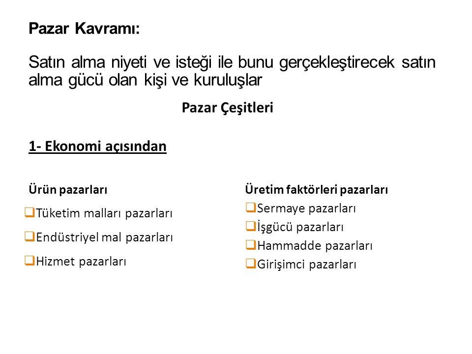 Kaynak: Tek ve Özgül, Modern Pazarlama İlkeleri, 4. Baskı, İzmir