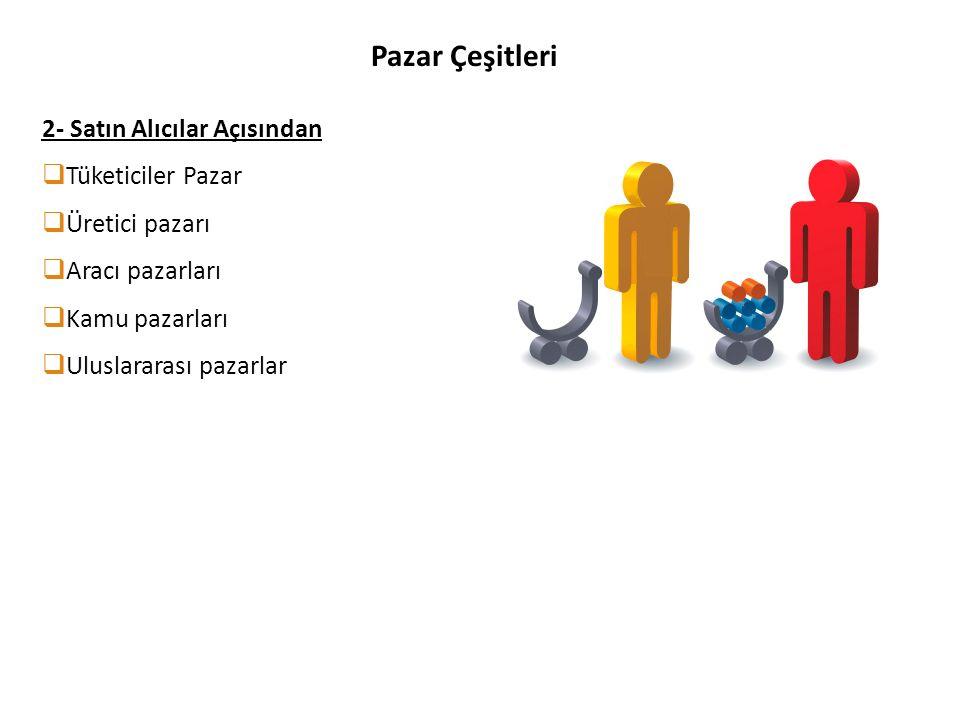 İlişki Pazarlaması Karması  Müşteri için Değeri (Customer Value)  Müşteriye Maliyeti (Customer Cost)  İletişim (Communication)  Kolaylık, Uygunluk (Convenience)