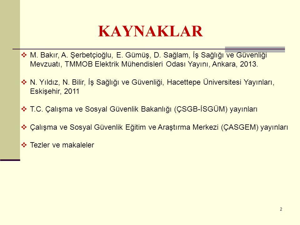2 KAYNAKLAR  M.Bakır, A. Şerbetçioğlu, E. Gümüş, D.