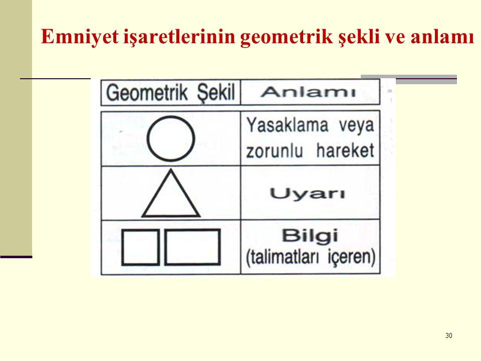 İşaretlerin Birlikte ve Birbirinin Yerine Kullanılması Aşağıda belirtilen işaretler birlikte kullanılabilir.