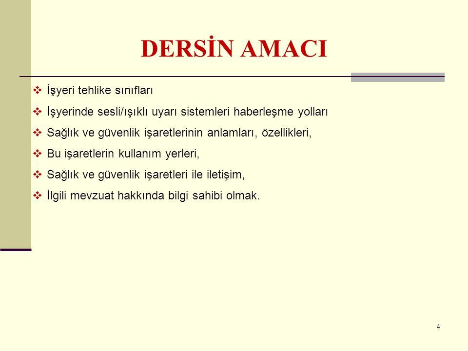 3 İÇERİK Temel kavramlar, İSG güvenlik kültürü İSG yasal mevzuat, Türkiye'de ve dünyada İSG İSG kurulları, İSG yönetim sistemi Çalışma ortamında tehlike kaynakları, güvensiz davranış ve güvensiz hareketler İş kazaları ve İSG politikası İşyerlerinin sınıflandırılması: Çok tehlikeli, tehlikeli ve az tehlikeli işler Sağlık ve güvenlik işaretleri Kapalı ve açık çalışma ortamlar Kimyasal, fiziksel, biyolojik, psikolojik ve ergonomik tehlike kaynakları ve korunma tedbirleri İş ekipmanlarının kullanımında sağlık ve güvenlik şartları Çalışma yaşamında özel risk grupları ve çalışma esasları İşyeri gözetimi; mevcut ve potansiyel riskler, risk yönetimi ve risk analizi Acil durum yönetimi ve acil eylem planları Mesleki hastalıklar