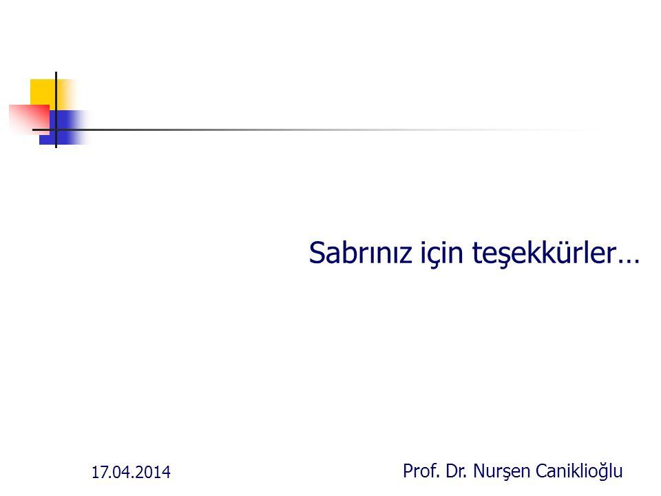 17.04.2014 Prof. Dr. Nurşen Caniklioğlu Sabrınız için teşekkürler…