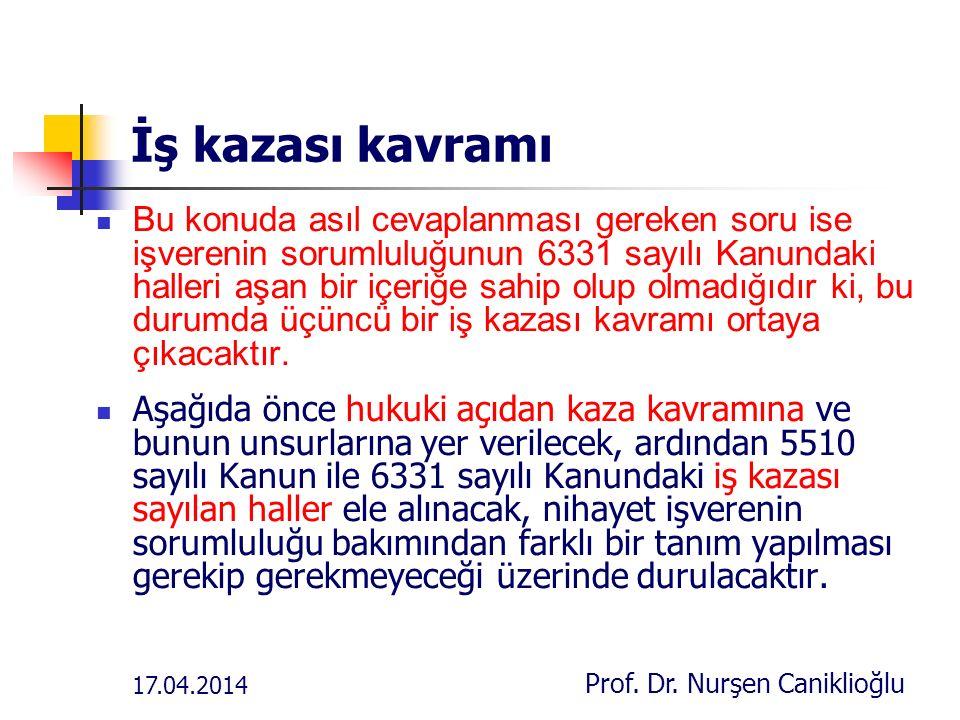 17.04.2014 Prof.Dr. Nurşen Caniklioğlu İşverenin iş kazasından doğan sorumluluğu TBK m.
