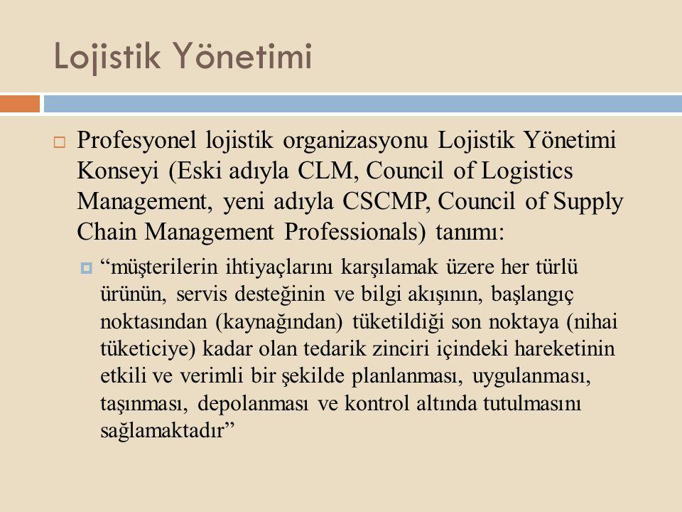 Lojistik Yönetimi  Profesyonel lojistik organizasyonu Lojistik Yönetimi Konseyi (Eski adıyla CLM, Council of Logistics Management, yeni adıyla CSCMP,