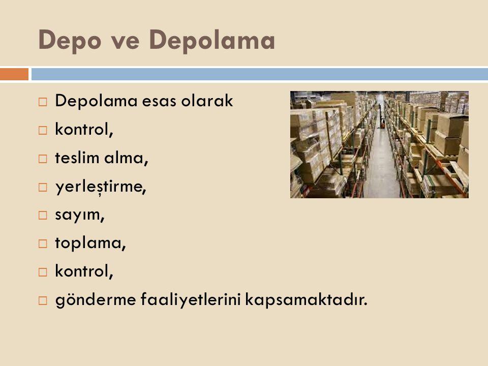 Depo ve Depolama  Depolama esas olarak  kontrol,  teslim alma,  yerleştirme,  sayım,  toplama,  kontrol,  gönderme faaliyetlerini kapsamaktadı