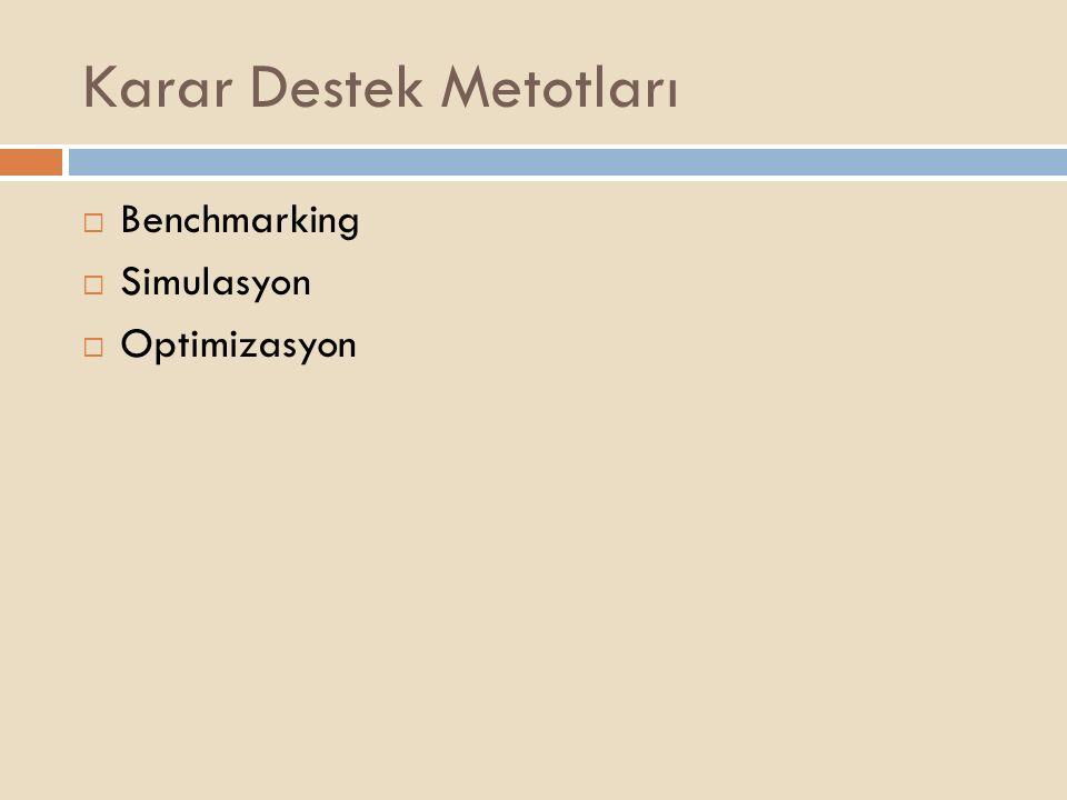 Karar Destek Metotları  Benchmarking  Simulasyon  Optimizasyon