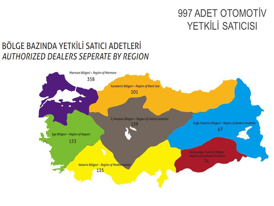 997 ADET OTOMOTİV YETKİLİ SATICISI