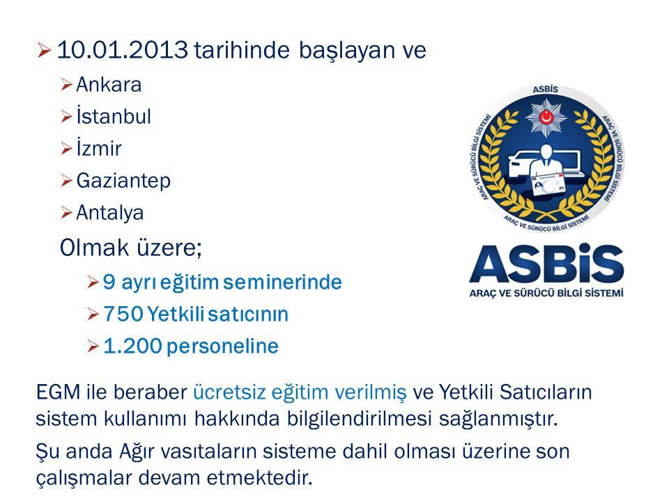  10.01.2013 tarihinde başlayan ve  Ankara  İstanbul  İzmir  Gaziantep  Antalya Olmak üzere;  9 ayrı eğitim seminerinde  750 Yetkili satıcının  1.200 personeline EGM ile beraber ücretsiz eğitim verilmiş ve Yetkili Satıcıların sistem kullanımı hakkında bilgilendirilmesi sağlanmıştır.