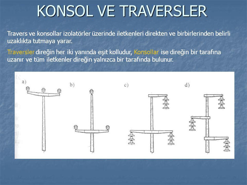 KONSOL VE TRAVERSLER Travers ve konsollar izolatörler üzerinde iletkenleri direkten ve birbirlerinden belirli uzaklıkta tutmaya yarar. Traversler dire