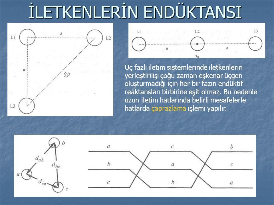 Üç fazlı iletim sistemlerinde iletkenlerin yerleştirilişi çoğu zaman eşkenar üçgen oluşturmadığı için her bir fazın endüktif reaktansları birbirine eş