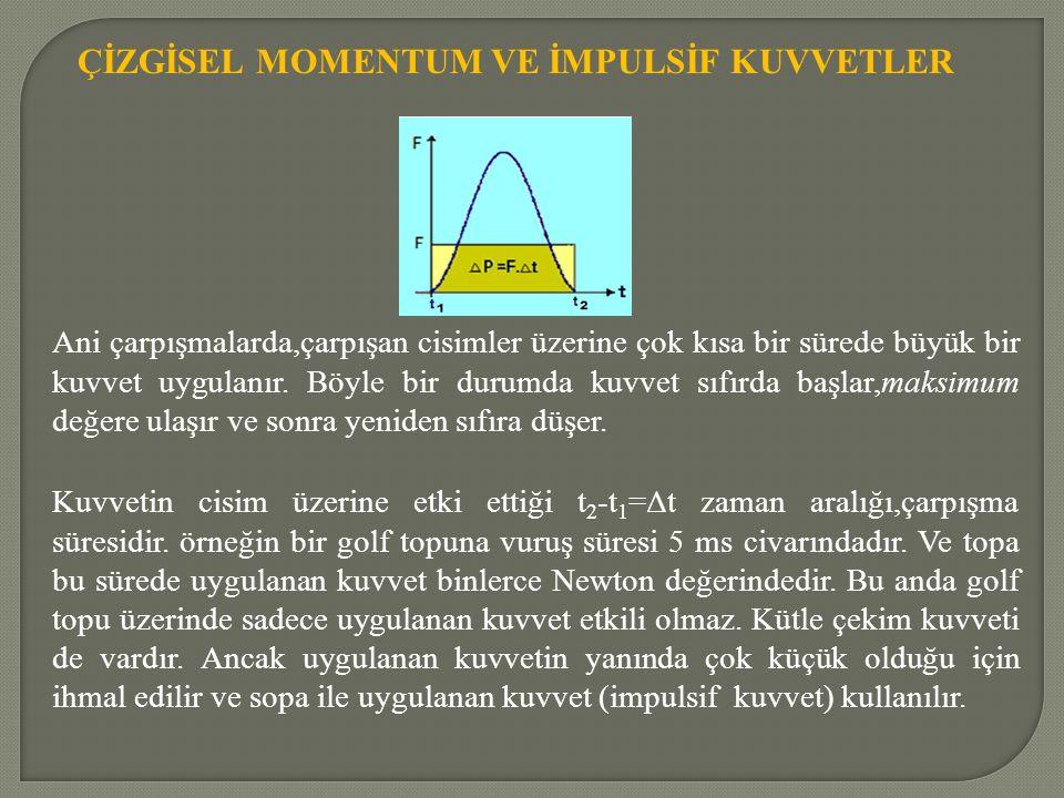 İki cisim arasında herhangi bir çarpışma olduğunda eğer sistem yalıtılmış ise momentum her zaman korunur.