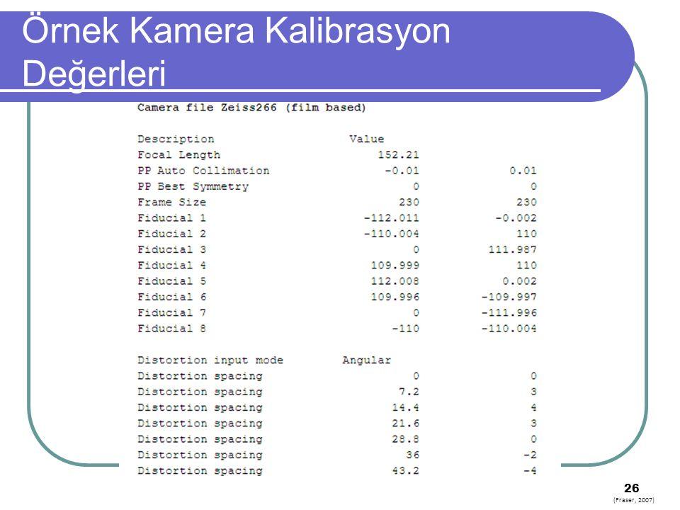Örnek Kamera Kalibrasyon Değerleri 26 (Fraser, 2007)