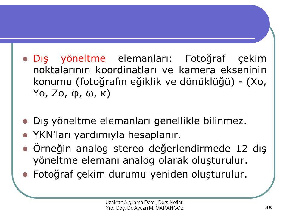 Dış yöneltme elemanları: Fotoğraf çekim noktalarının koordinatları ve kamera ekseninin konumu (fotoğrafın eğiklik ve dönüklüğü) - (Xo, Yo, Zo, φ, ω, κ) Dış yöneltme elemanları genellikle bilinmez.
