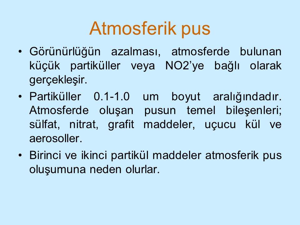 Atmosferik pus Görünürlüğün azalması, atmosferde bulunan küçük partiküller veya NO2'ye bağlı olarak gerçekleşir. Partiküller 0.1-1.0 um boyut aralığın