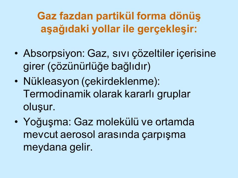 Gaz fazdan partikül forma dönüş aşağıdaki yollar ile gerçekleşir: Absorpsiyon: Gaz, sıvı çözeltiler içerisine girer (çözünürlüğe bağlıdır) Nükleasyon