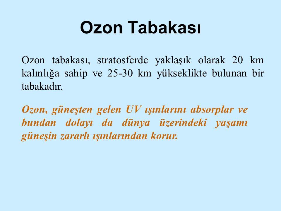 Ozon Tabakası Ozon tabakası, stratosferde yaklaşık olarak 20 km kalınlığa sahip ve 25-30 km yükseklikte bulunan bir tabakadır. Ozon, güneşten gelen UV