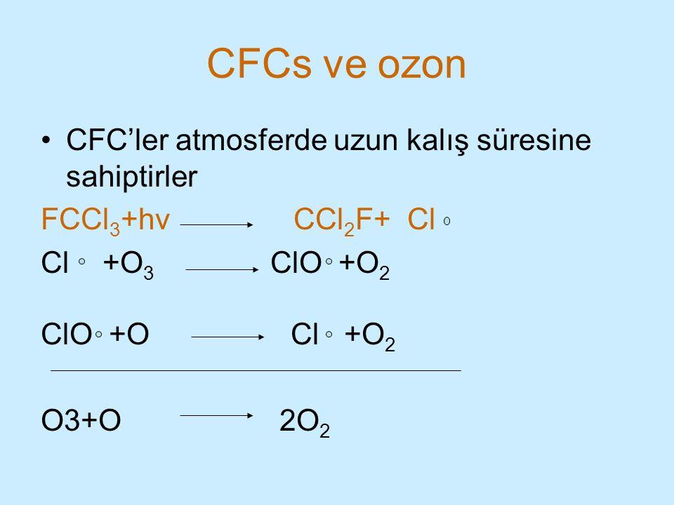 CFCs ve ozon CFC'ler atmosferde uzun kalış süresine sahiptirler FCCl 3 +hv CCl 2 F+ Cl Cl +O 3 ClO +O 2 ClO +O Cl +O 2 O3+O 2O 2