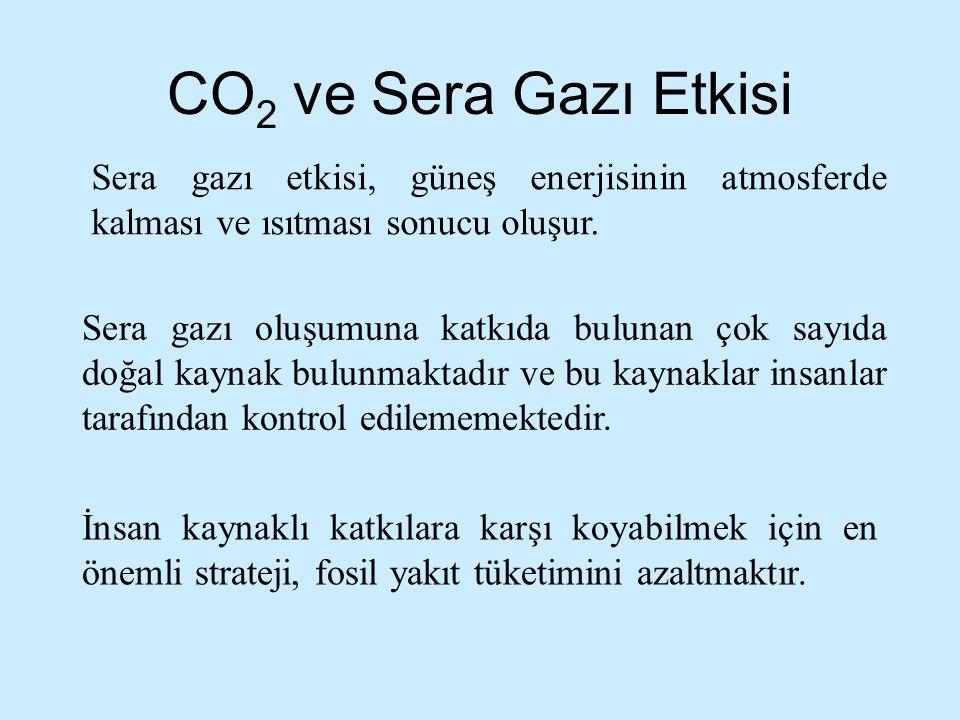CO 2 ve Sera Gazı Etkisi Sera gazı etkisi, güneş enerjisinin atmosferde kalması ve ısıtması sonucu oluşur. İnsan kaynaklı katkılara karşı koyabilmek i