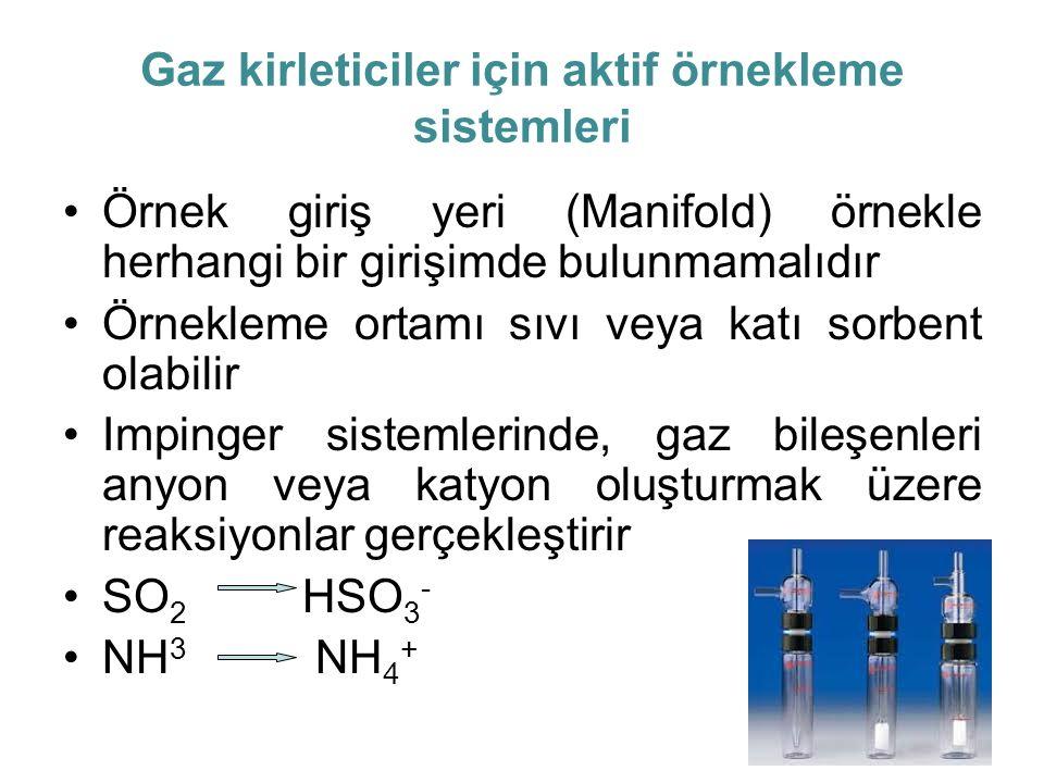 Gaz kirleticiler için aktif örnekleme sistemleri Örnek giriş yeri (Manifold) örnekle herhangi bir girişimde bulunmamalıdır Örnekleme ortamı sıvı veya katı sorbent olabilir Impinger sistemlerinde, gaz bileşenleri anyon veya katyon oluşturmak üzere reaksiyonlar gerçekleştirir SO 2 HSO 3 - NH 3 NH 4 +