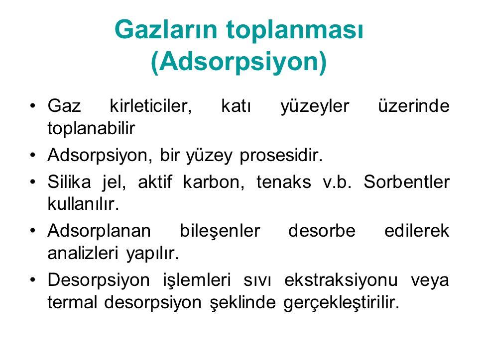 Gazların toplanması (Adsorpsiyon) Gaz kirleticiler, katı yüzeyler üzerinde toplanabilir Adsorpsiyon, bir yüzey prosesidir.