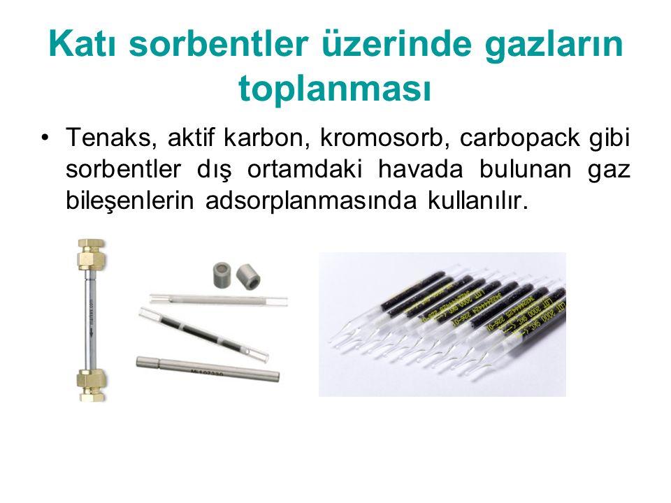 Katı sorbentler üzerinde gazların toplanması Tenaks, aktif karbon, kromosorb, carbopack gibi sorbentler dış ortamdaki havada bulunan gaz bileşenlerin adsorplanmasında kullanılır.