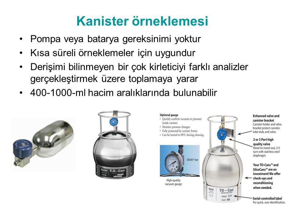 Kanister örneklemesi Pompa veya batarya gereksinimi yoktur Kısa süreli örneklemeler için uygundur Derişimi bilinmeyen bir çok kirleticiyi farklı analizler gerçekleştirmek üzere toplamaya yarar 400-1000-ml hacim aralıklarında bulunabilir