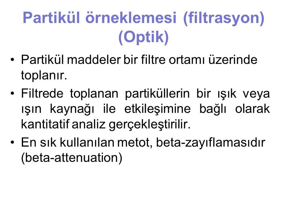 Partikül örneklemesi (filtrasyon) (Optik) Partikül maddeler bir filtre ortamı üzerinde toplanır.