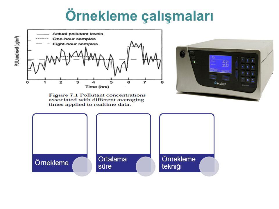 Bir dönüştürücüde, ozonu elimine ederek referans bir hava oluşturulur ve A hücresine gönderilir.