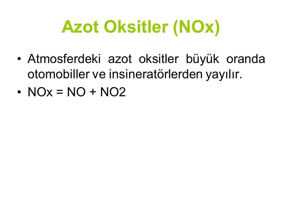 Azot Oksitler (NOx) Atmosferdeki azot oksitler büyük oranda otomobiller ve insineratörlerden yayılır.