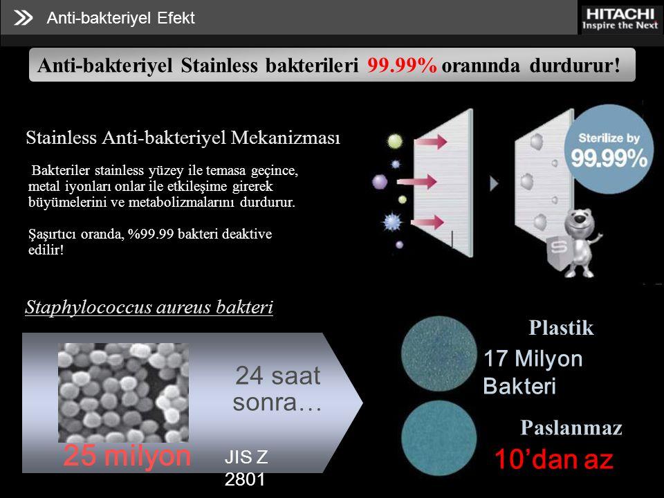 24 saat sonra … JIS Z 2801 25 milyon 17 Milyon Bakteri 10'dan az Paslanmaz Plastik Anti-bakteriyel Efekt Bakteriler stainless yüzey ile temasa geçince, metal iyonları onlar ile etkileşime girerek büyümelerini ve metabolizmalarını durdurur.