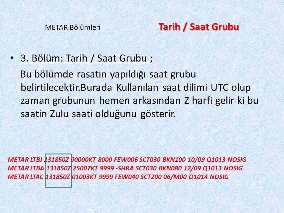 Tarih / Saat Grubu METAR Bölümleri Tarih / Saat Grubu 3.