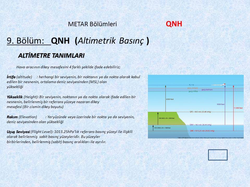 METAR Bölümleri QNH 9. Bölüm: QNH (Altimetrik Basınç ) ALTİMETRE TANIMLARI Hava aracının dikey mesafesini 4 farklı şekilde ifade edebiliriz; İrtifa İr