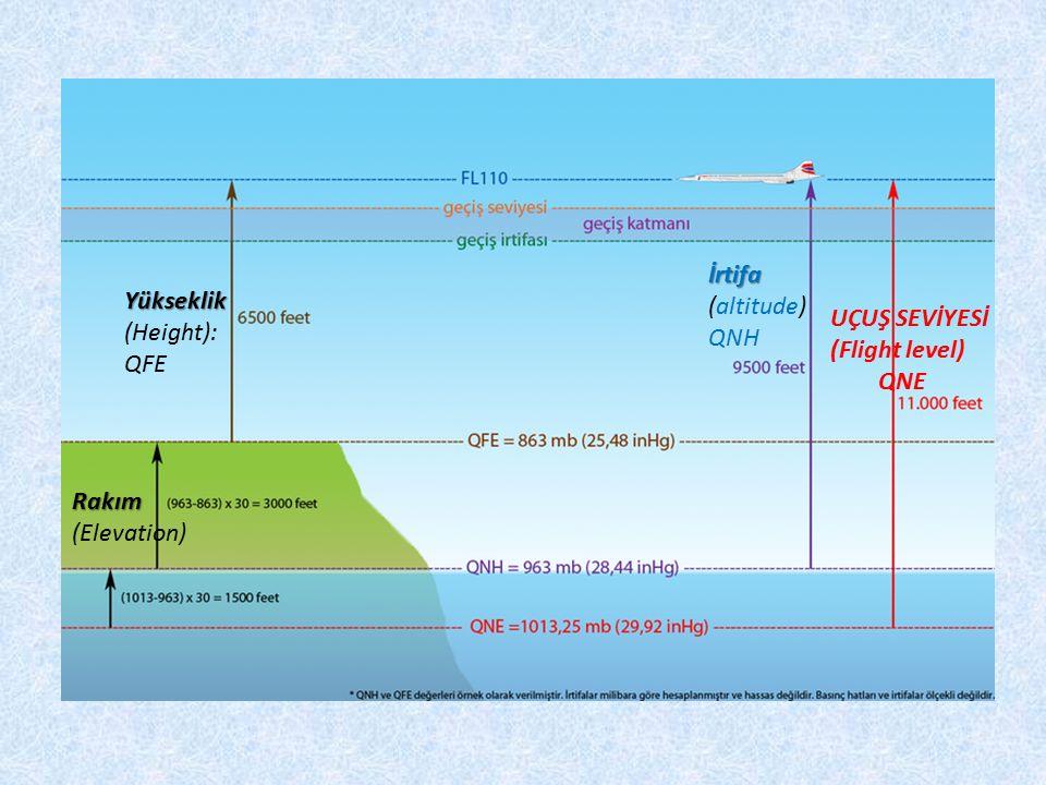 UÇUŞ SEVİYESİ (Flight level) QNE İrtifa İrtifa (altitude) QNH Yükseklik Yükseklik (Height): QFE Rakım Rakım (Elevation)