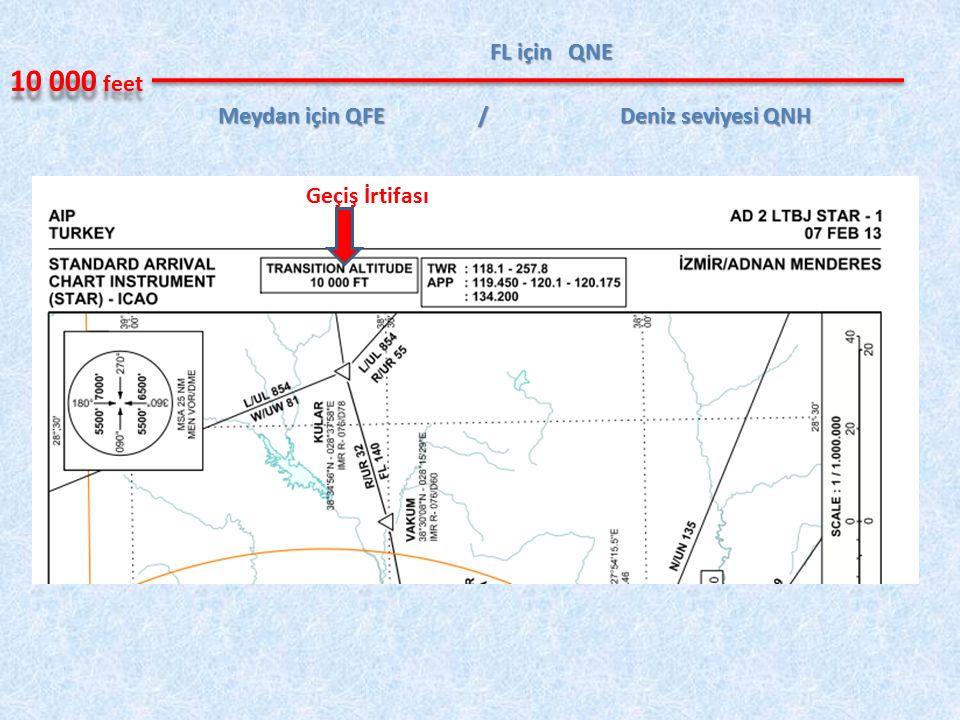 Geçiş İrtifası FL için QNE Meydan için QFE / Deniz seviyesi QNH 10 000 feet