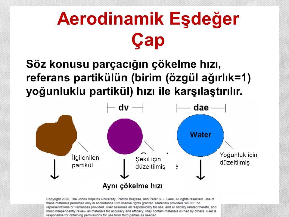 Aerodinamik Eşdeğer Çap Söz konusu parçacığın çökelme hızı, referans partikülün (birim (özgül ağırlık=1) yoğunluklu partikül) hızı ile karşılaştırılır